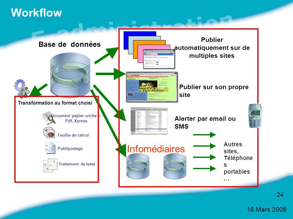 Workflow Infomédiaires Base de données