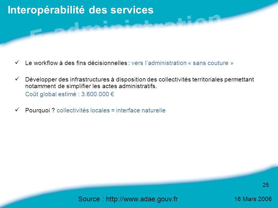 Interopérabilité des services