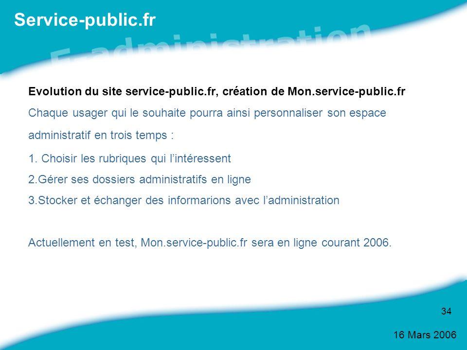 Service-public.fr Evolution du site service-public.fr, création de Mon.service-public.fr.