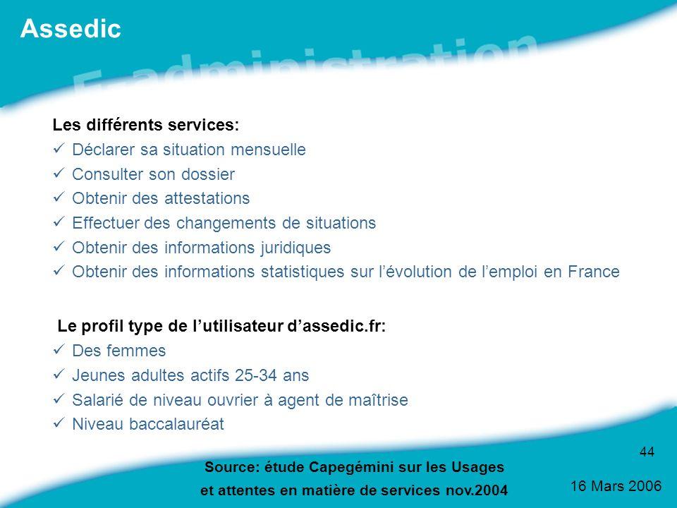 Assedic Les différents services: Déclarer sa situation mensuelle