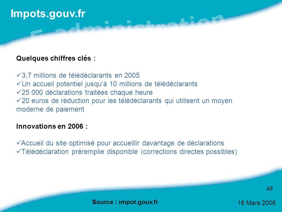 Impots.gouv.fr Quelques chiffres clés :