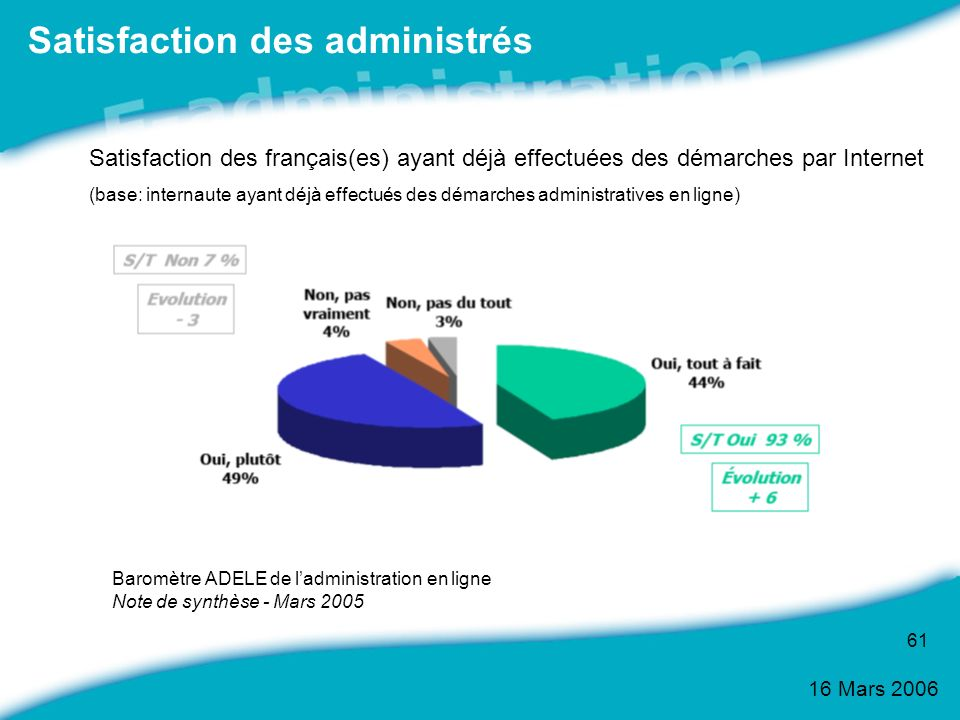 Satisfaction des administrés