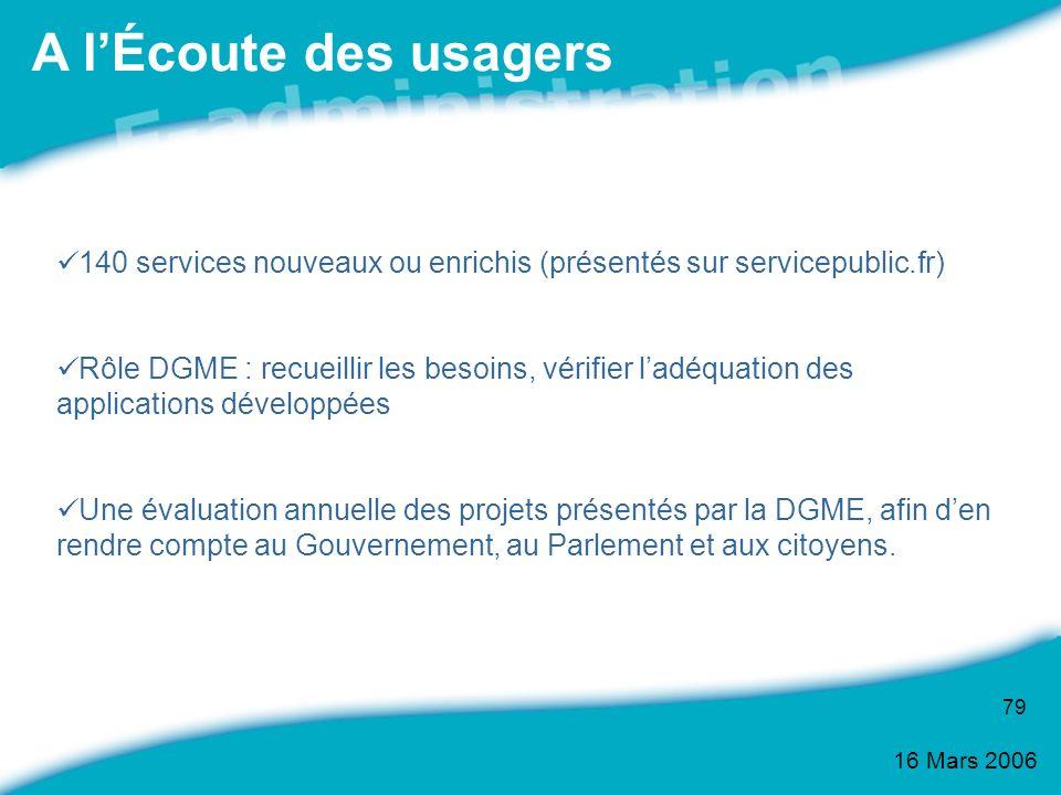 A l'Écoute des usagers 140 services nouveaux ou enrichis (présentés sur servicepublic.fr)