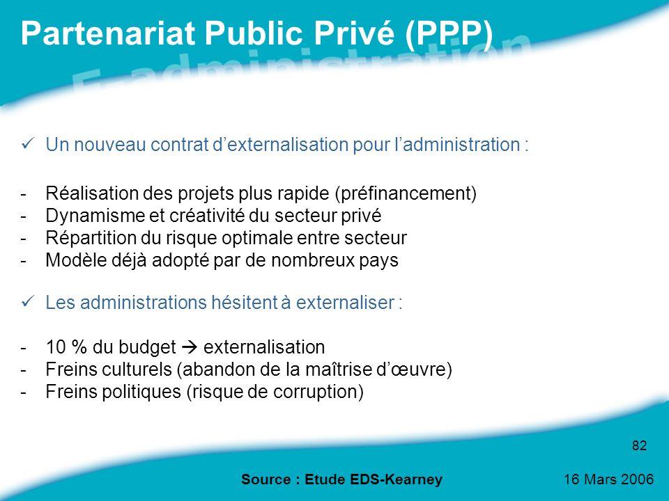 Partenariat Public Privé (PPP)