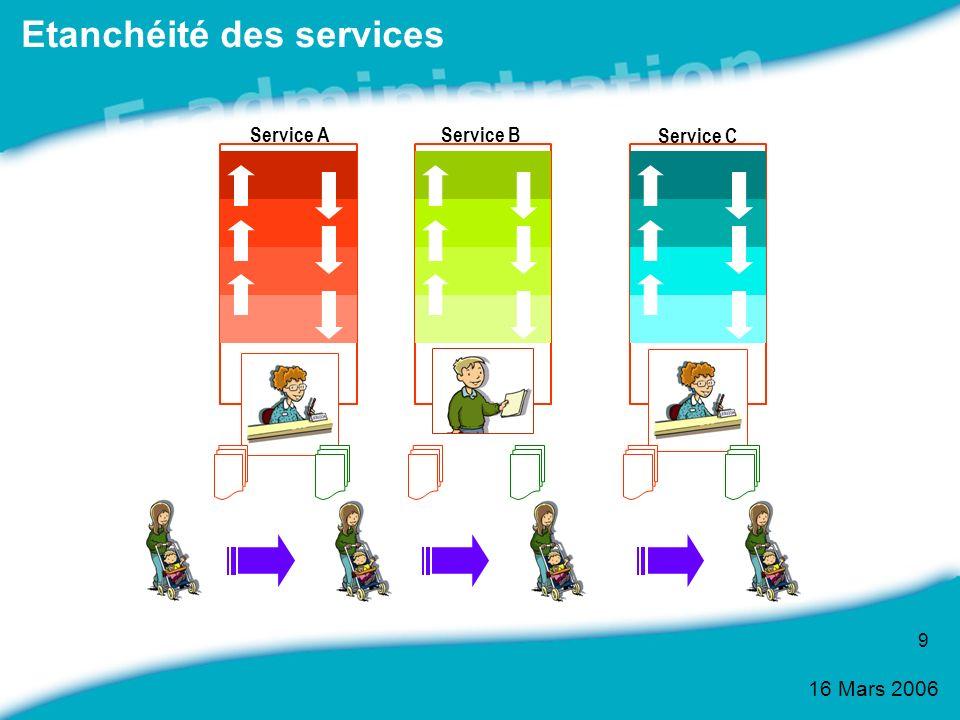 Etanchéité des services