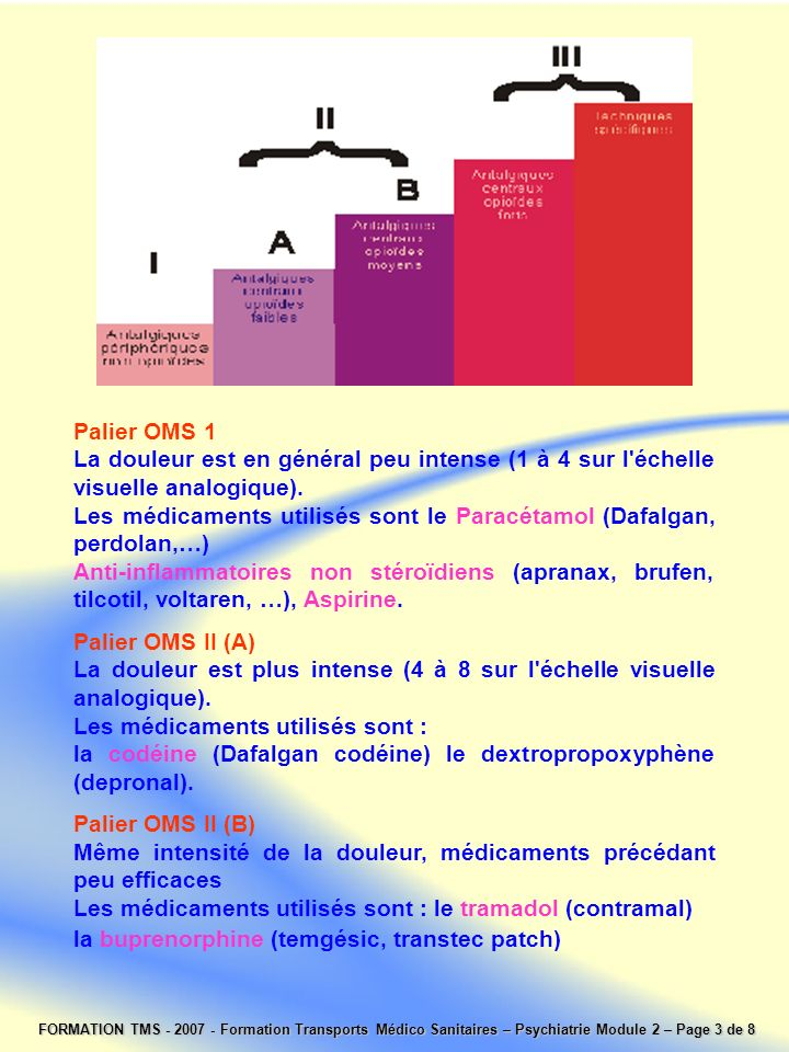 Les médicaments utilisés sont le Paracétamol (Dafalgan, perdolan,…)