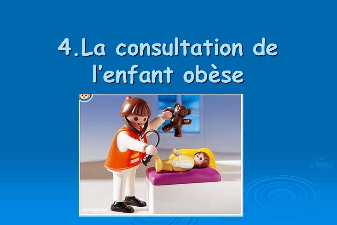 4.La consultation de l'enfant obèse