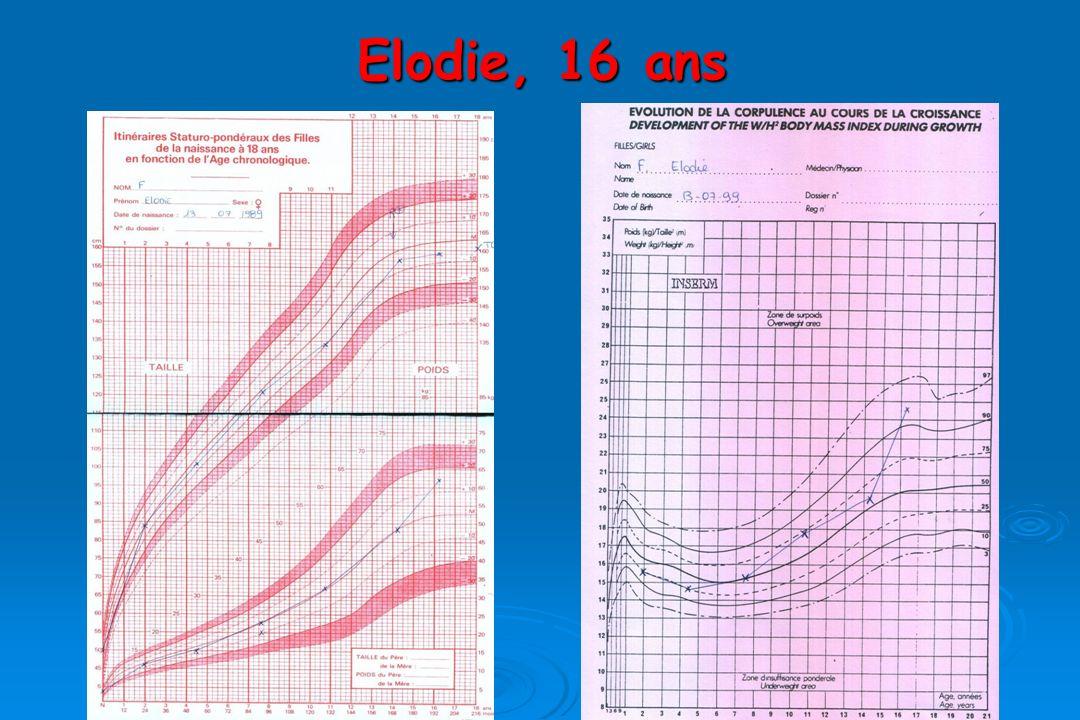 Elodie, 16 ans