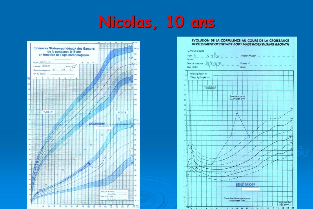 Nicolas, 10 ans