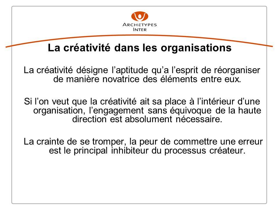 La créativité dans les organisations