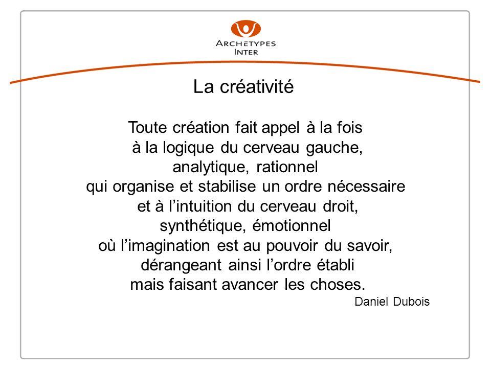 La créativité Toute création fait appel à la fois