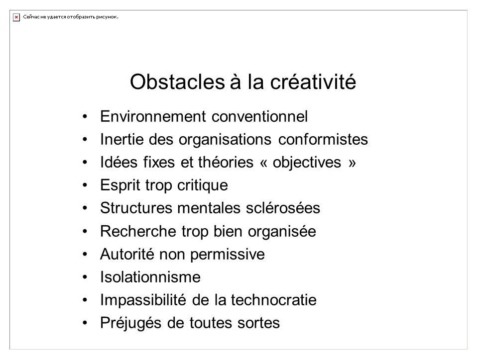 Obstacles à la créativité