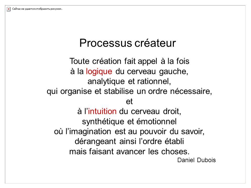 Processus créateur Toute création fait appel à la fois