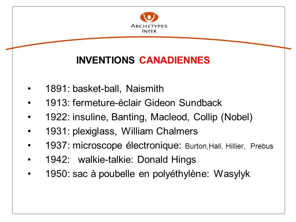 1891: basket-ball, Naismith 1913: fermeture-éclair Gideon Sundback