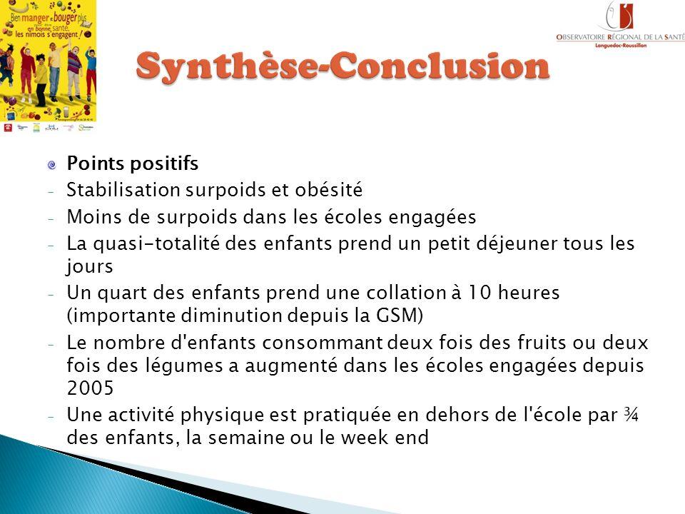 Synthèse-Conclusion Points positifs Stabilisation surpoids et obésité