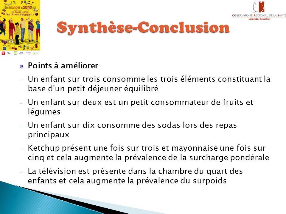 Synthèse-Conclusion Points à améliorer