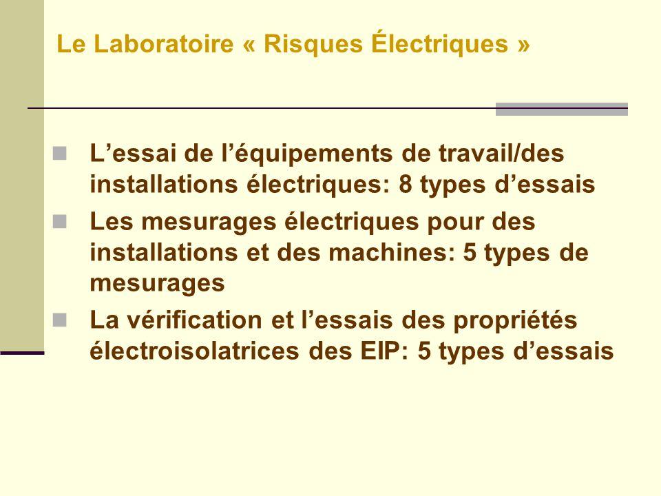 Le Laboratoire « Risques Électriques »