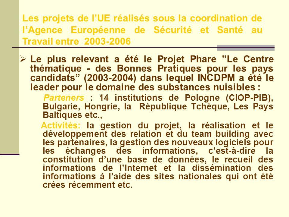 Les projets de l'UE réalisés sous la coordination de l'Agence Européenne de Sécurité et Santé au Travail entre 2003-2006