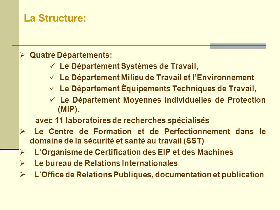 La Structure: Quatre Départements: Le Département Systèmes de Travail,