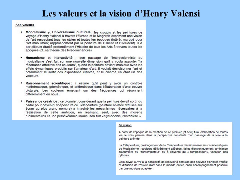 Les valeurs et la vision d'Henry Valensi