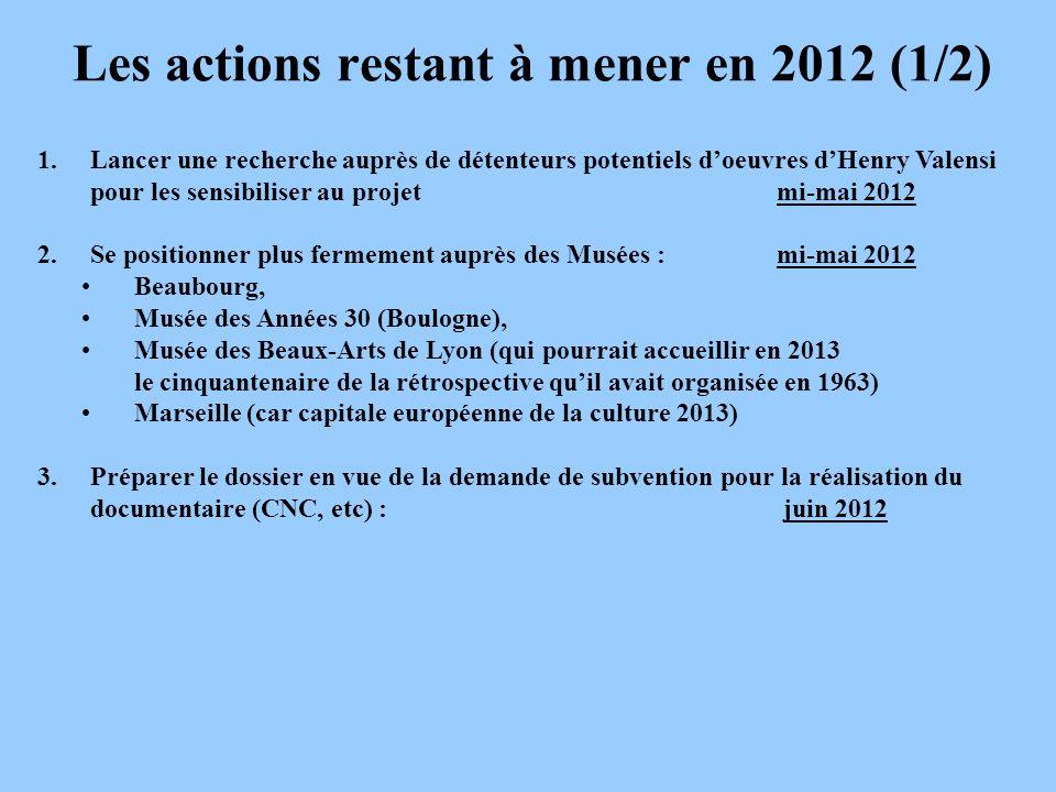 Les actions restant à mener en 2012 (1/2)