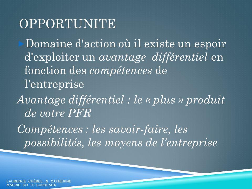 OPPORTUNITE Domaine d action où il existe un espoir d exploiter un avantage différentiel en fonction des compétences de l entreprise.