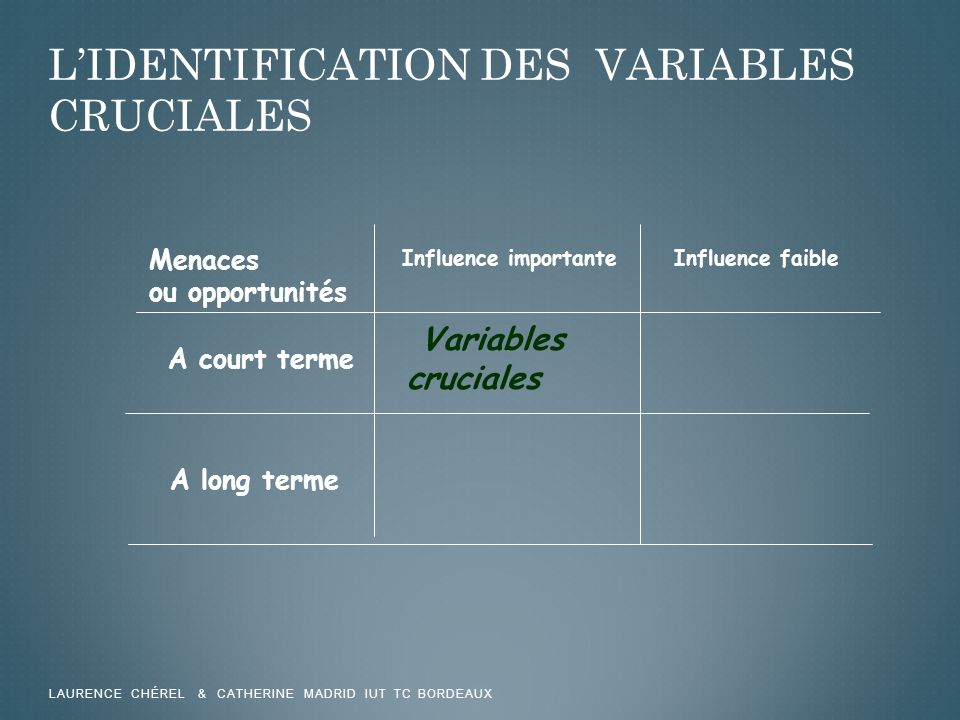L'identification des variables cruciales