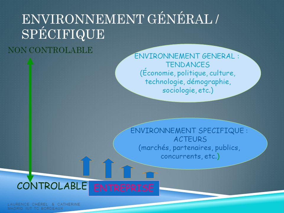 Environnement général / spécifique
