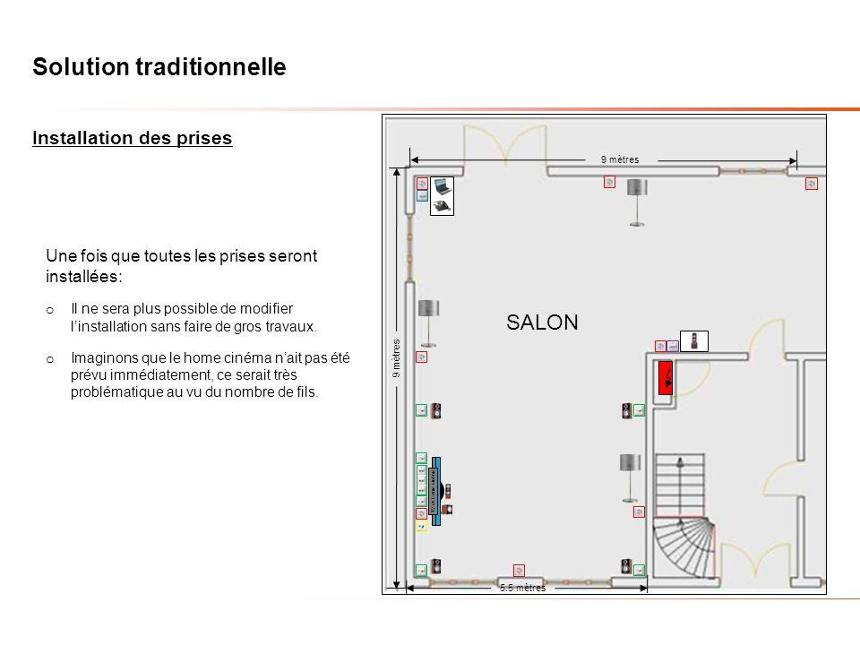 SALON Installation des prises