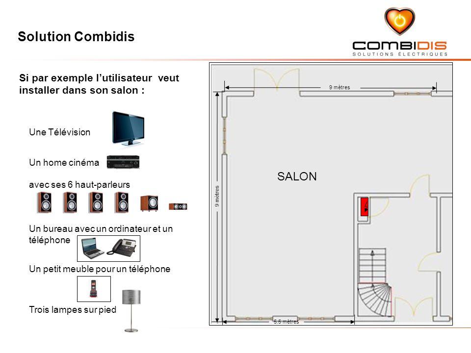 SALON Si par exemple l'utilisateur veut installer dans son salon :
