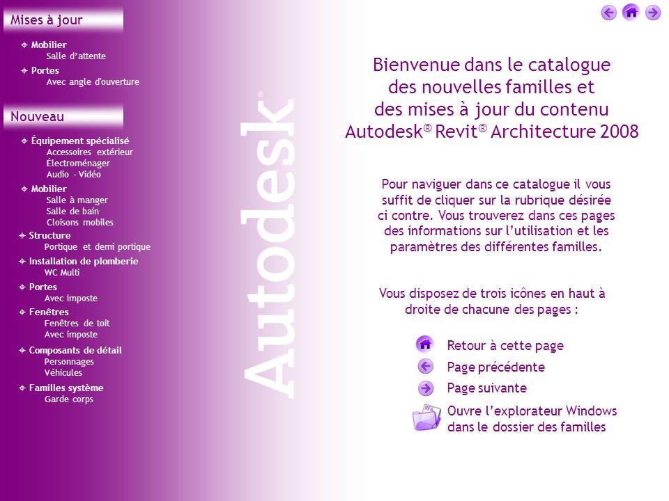 Bienvenue dans le catalogue des nouvelles familles et