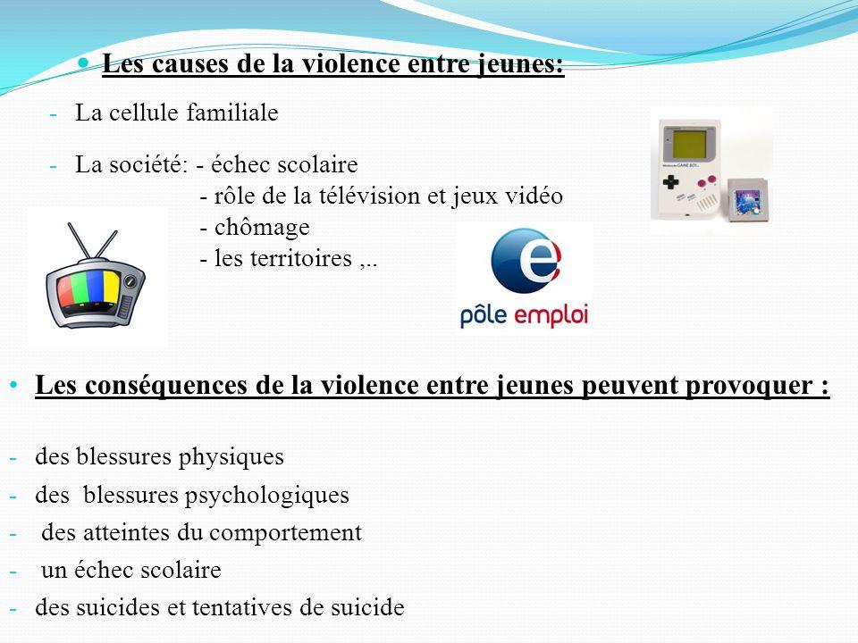 Les causes de la violence entre jeunes: