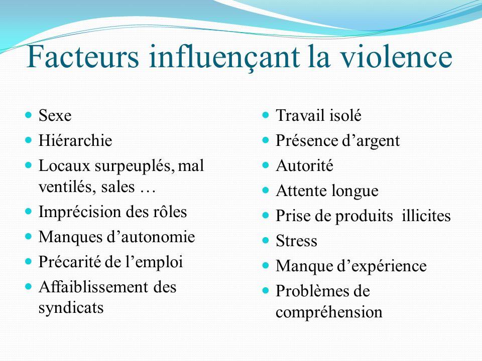 Facteurs influençant la violence