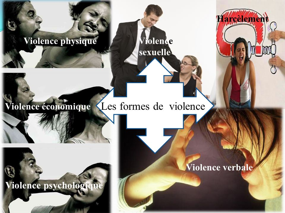 Les formes de violence Violence psychologique Harcèlement