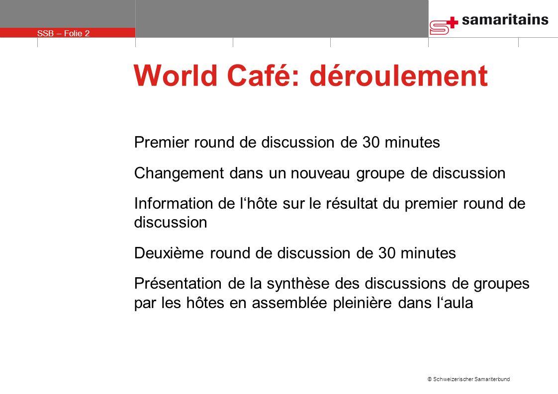 World Café: déroulement