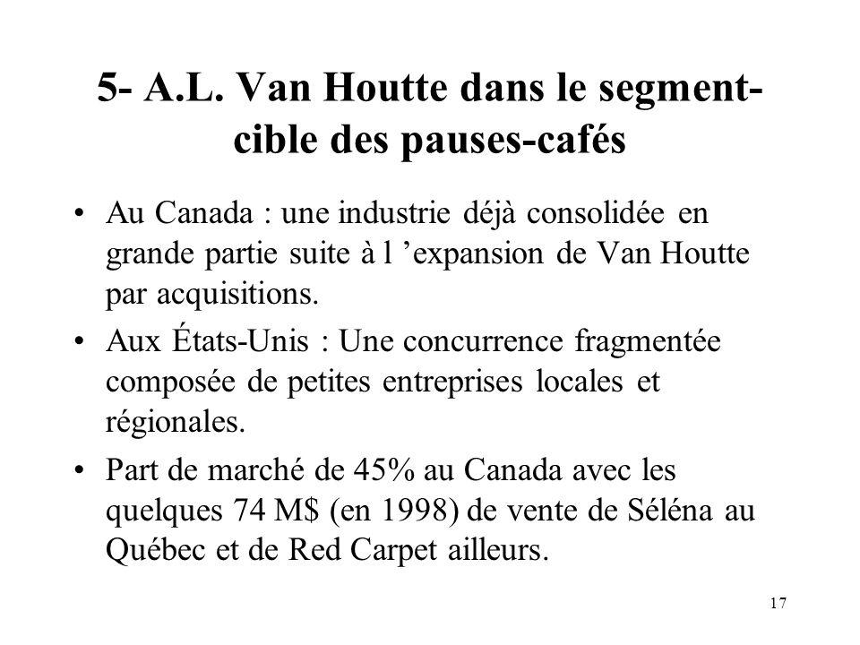 5- A.L. Van Houtte dans le segment-cible des pauses-cafés