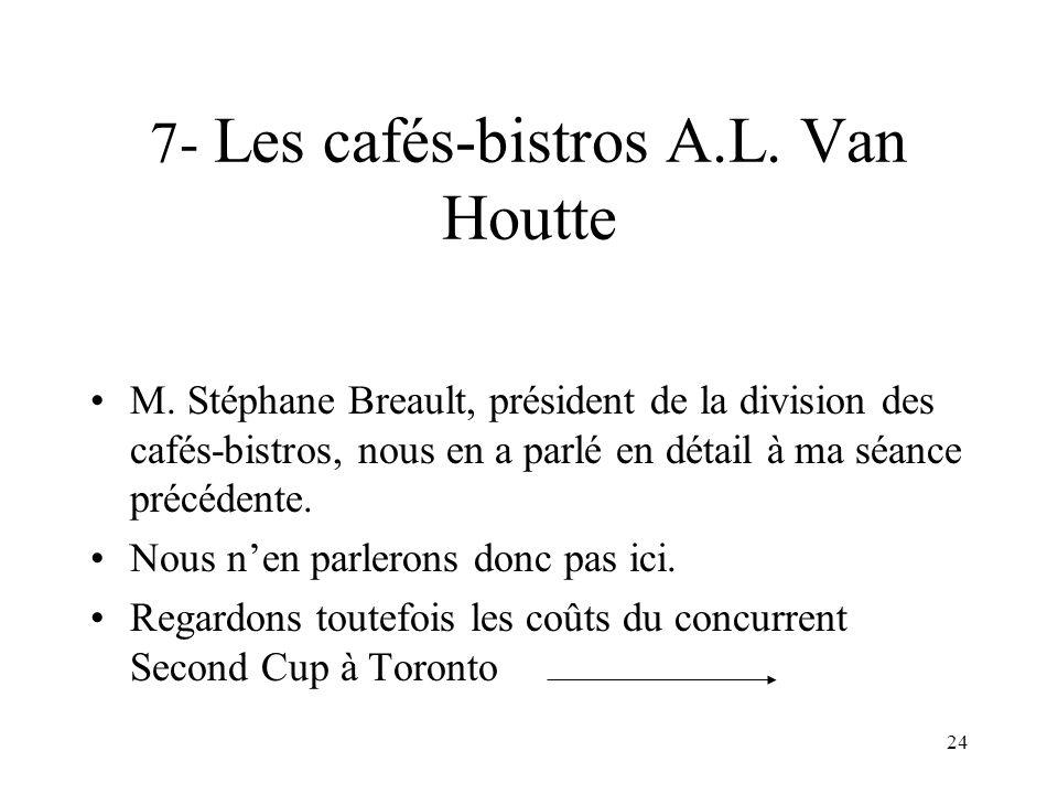 7- Les cafés-bistros A.L. Van Houtte