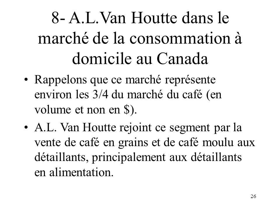 8- A.L.Van Houtte dans le marché de la consommation à domicile au Canada