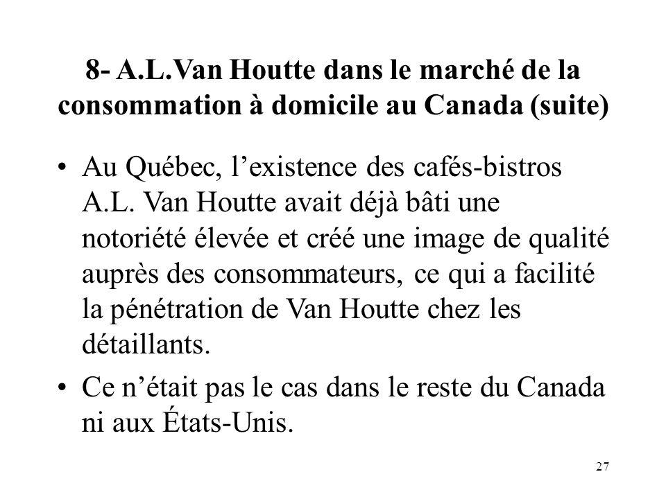8- A.L.Van Houtte dans le marché de la consommation à domicile au Canada (suite)