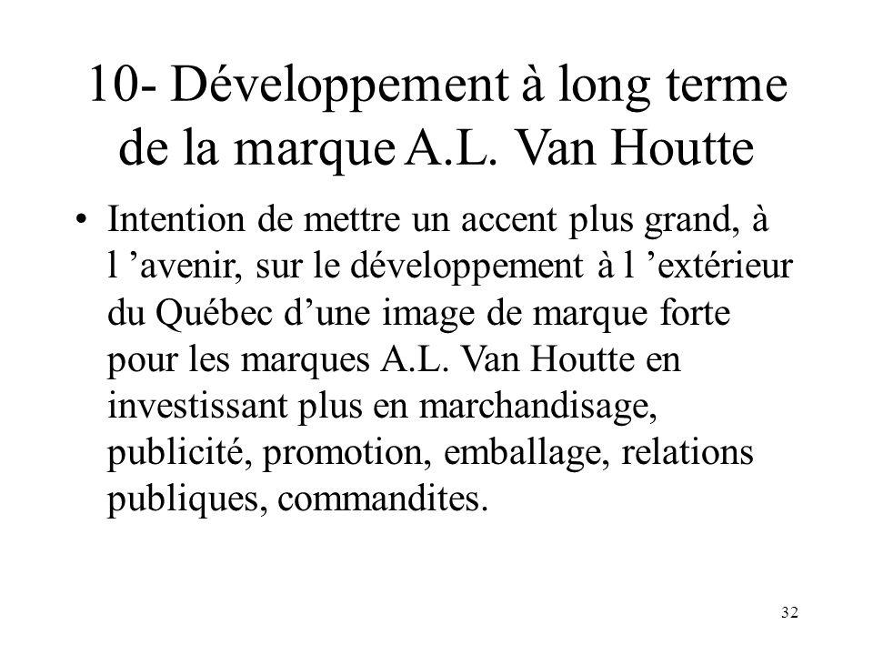 10- Développement à long terme de la marque A.L. Van Houtte