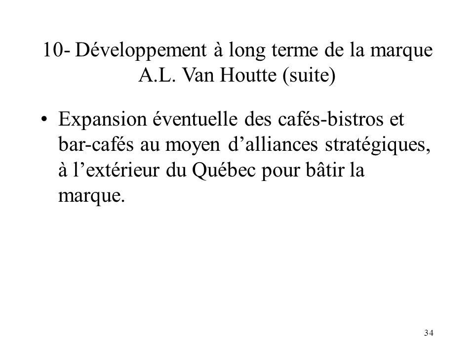 10- Développement à long terme de la marque A.L. Van Houtte (suite)
