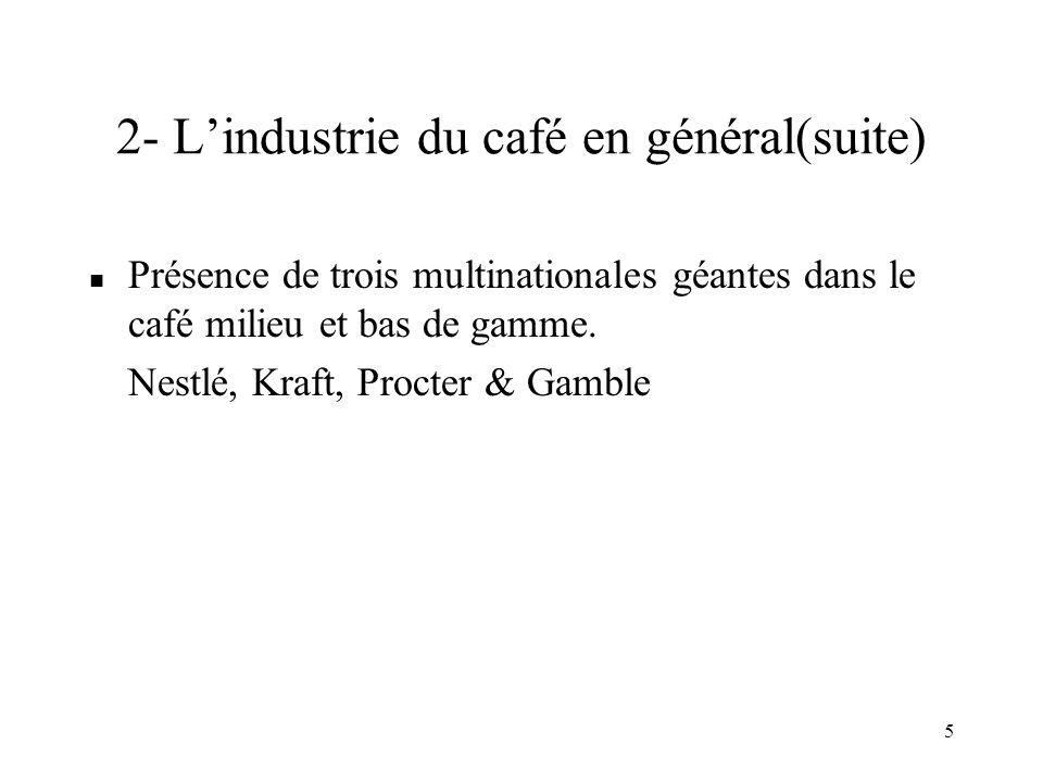 2- L'industrie du café en général(suite)