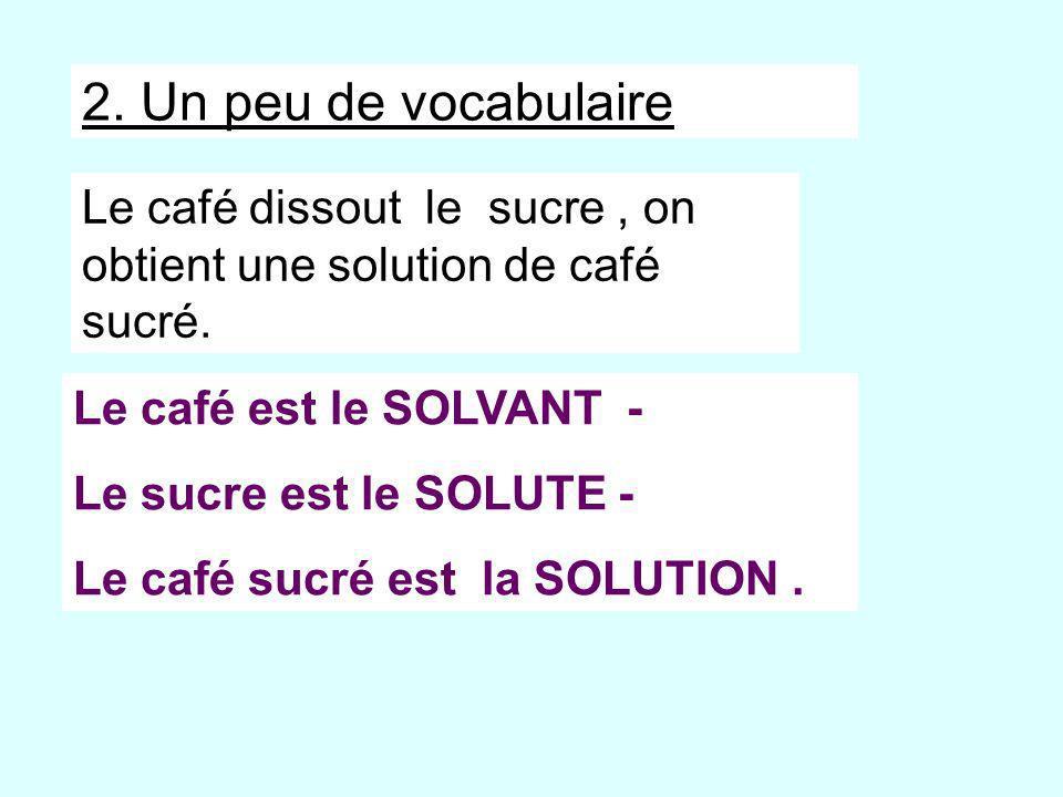 2. Un peu de vocabulaire Le café dissout le sucre , on obtient une solution de café sucré. Le café est le SOLVANT -