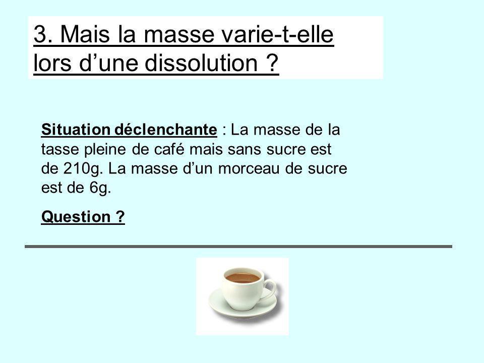 3. Mais la masse varie-t-elle lors d'une dissolution