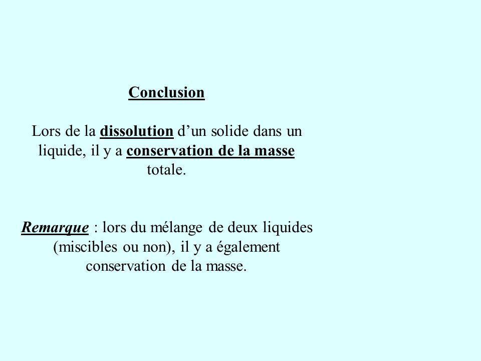 Conclusion Lors de la dissolution d'un solide dans un liquide, il y a conservation de la masse totale.