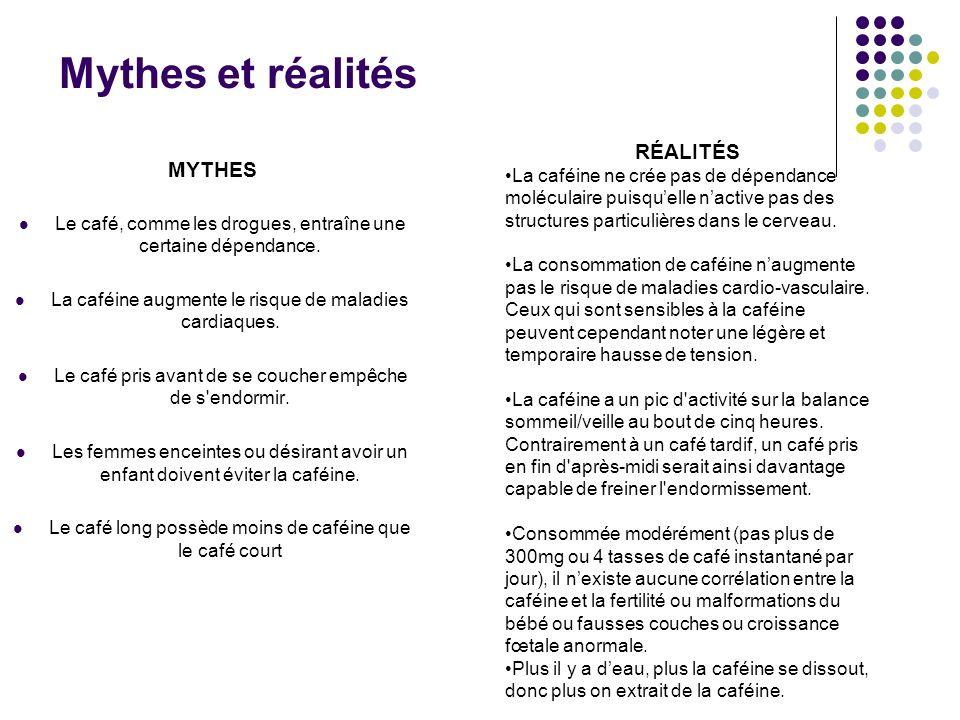 Mythes et réalités RÉALITÉS MYTHES
