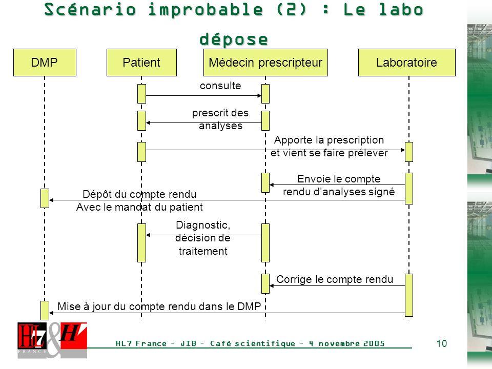 Scénario improbable (2) : Le labo dépose