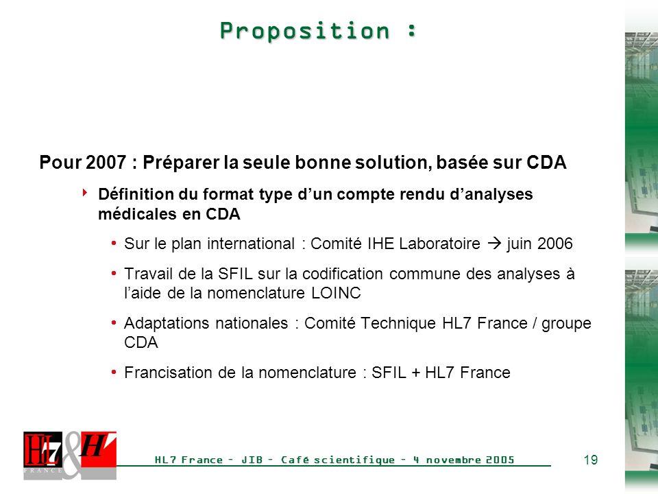 Proposition : Pour 2007 : Préparer la seule bonne solution, basée sur CDA. Définition du format type d'un compte rendu d'analyses médicales en CDA.