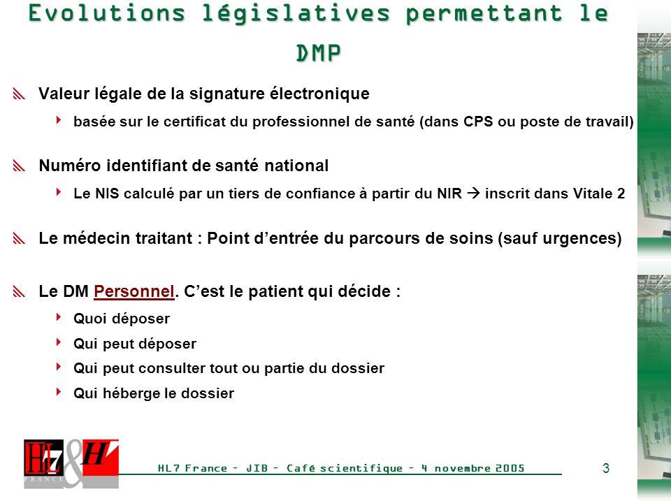 Evolutions législatives permettant le DMP