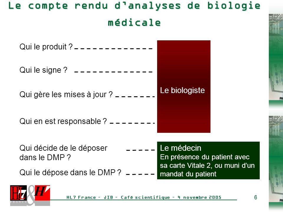 Le compte rendu d'analyses de biologie médicale